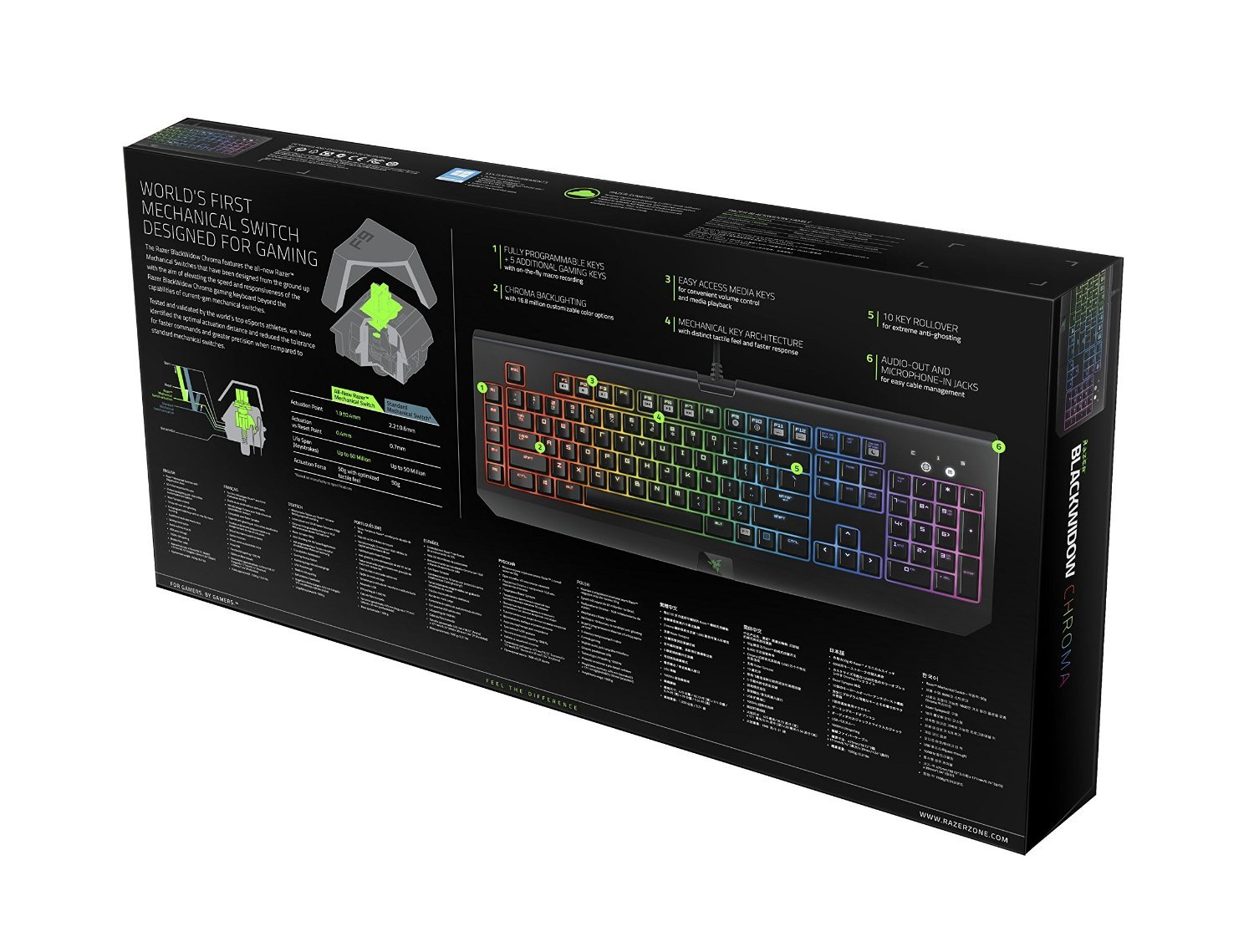 Razer BlackWidow Chroma Mechanical Gaming Keyboard Box Back
